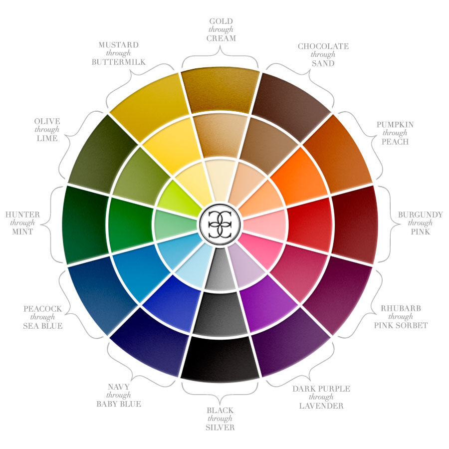 the gallery for unique color wheel designs