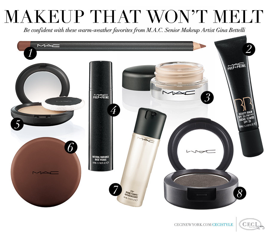Genoeg V159: Expert Style Tips - M.A.C. Summer Makeup Must-Haves — Ceci Style @AD38