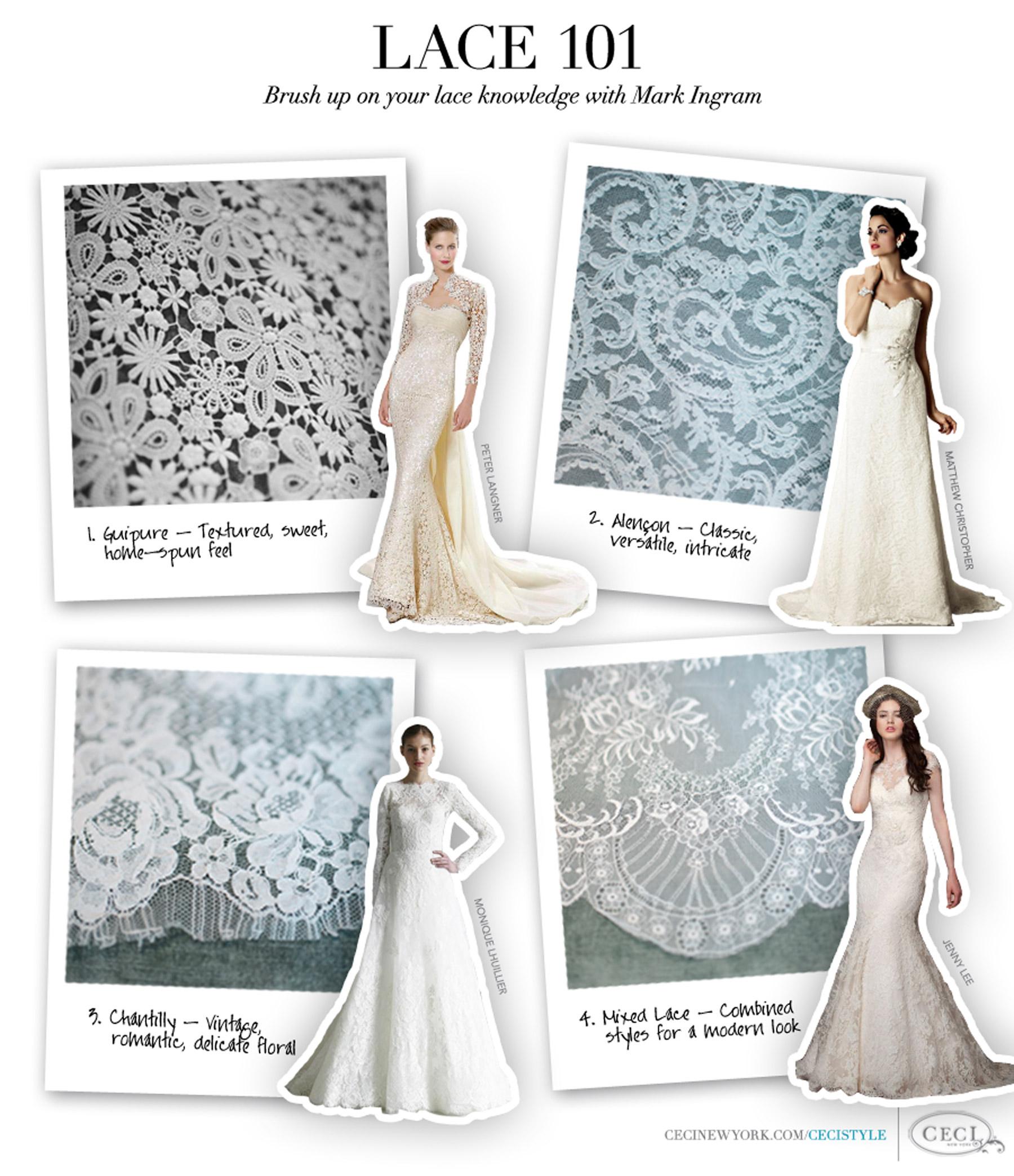 V171 Expert Style Tips Types Of Lace By Mark Ingram Of Mark Ingram Atelier CeciStyle
