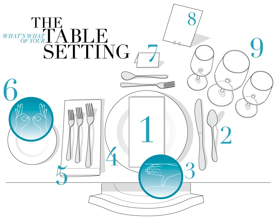 V9: Ceci Creative Tips – The What's What of Your Table Setting ...